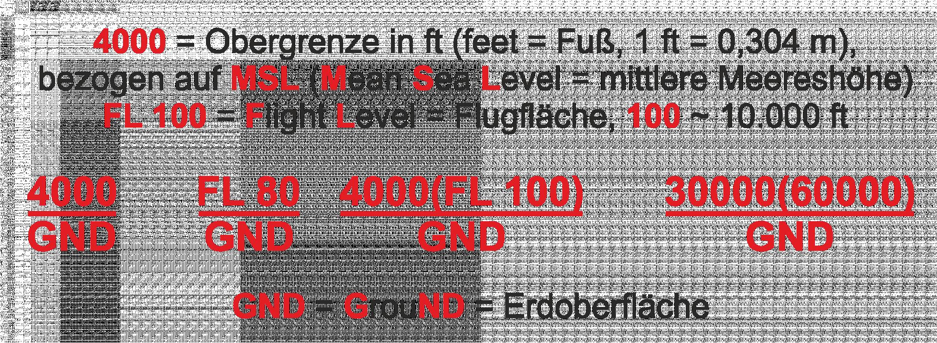 Abb. 2.1-3  Ober- u Untergrenze.png
