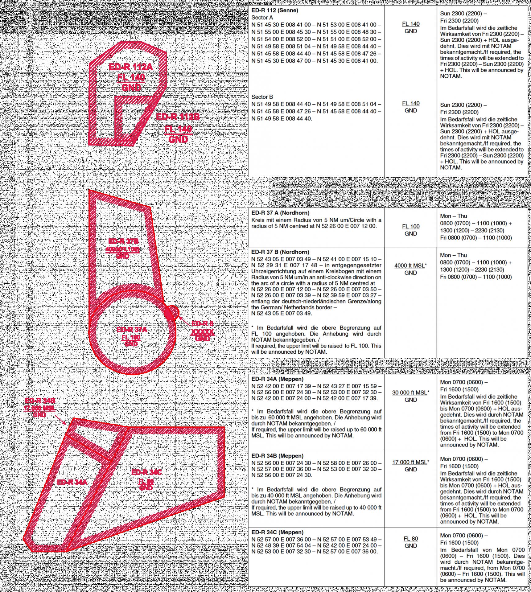 Abb. 2.1-6 ED-R + Daten.png