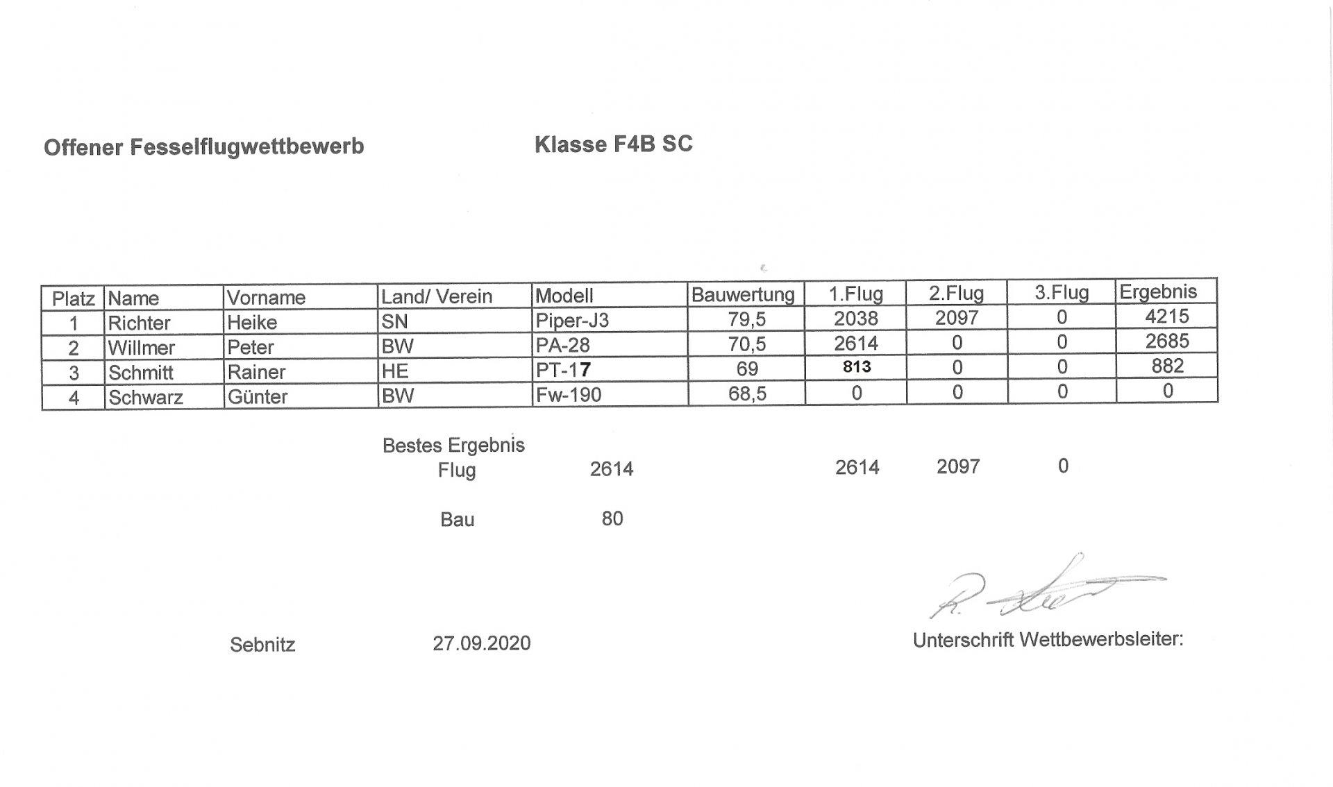 F4B SC Sebnitz 2020.jpg