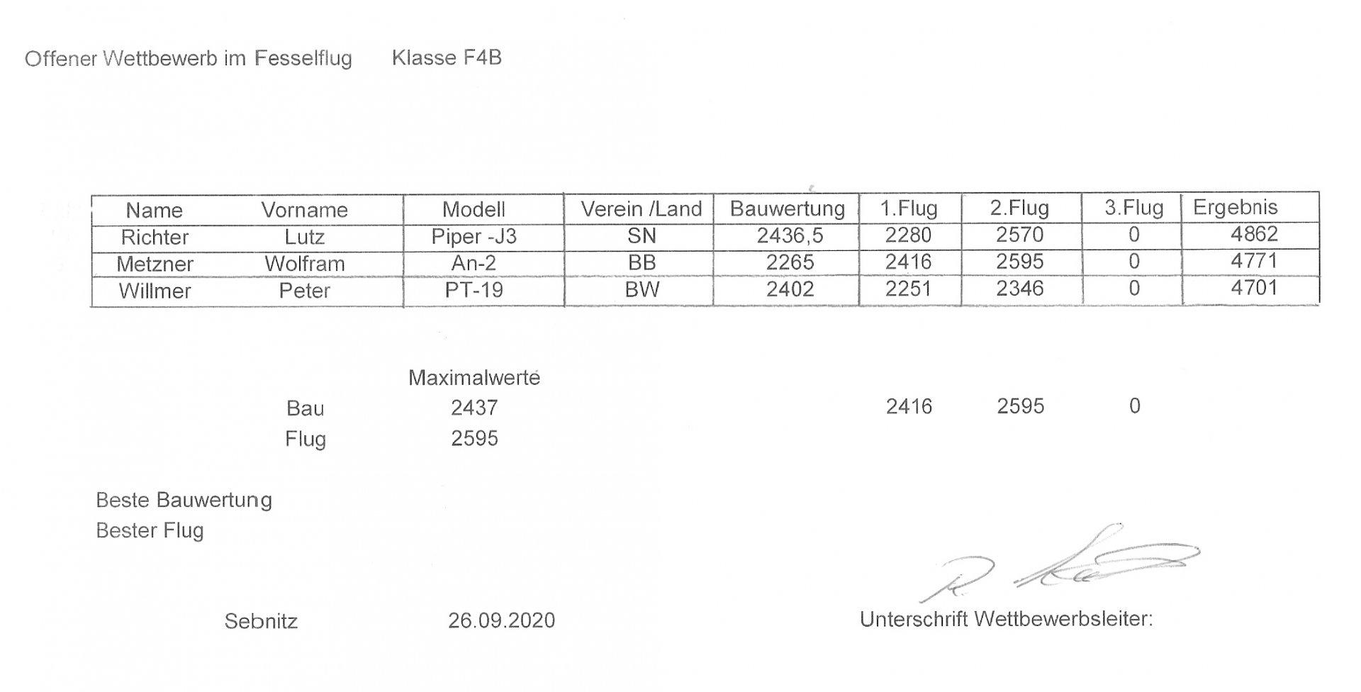 F4B Sebnitz 2020.jpg