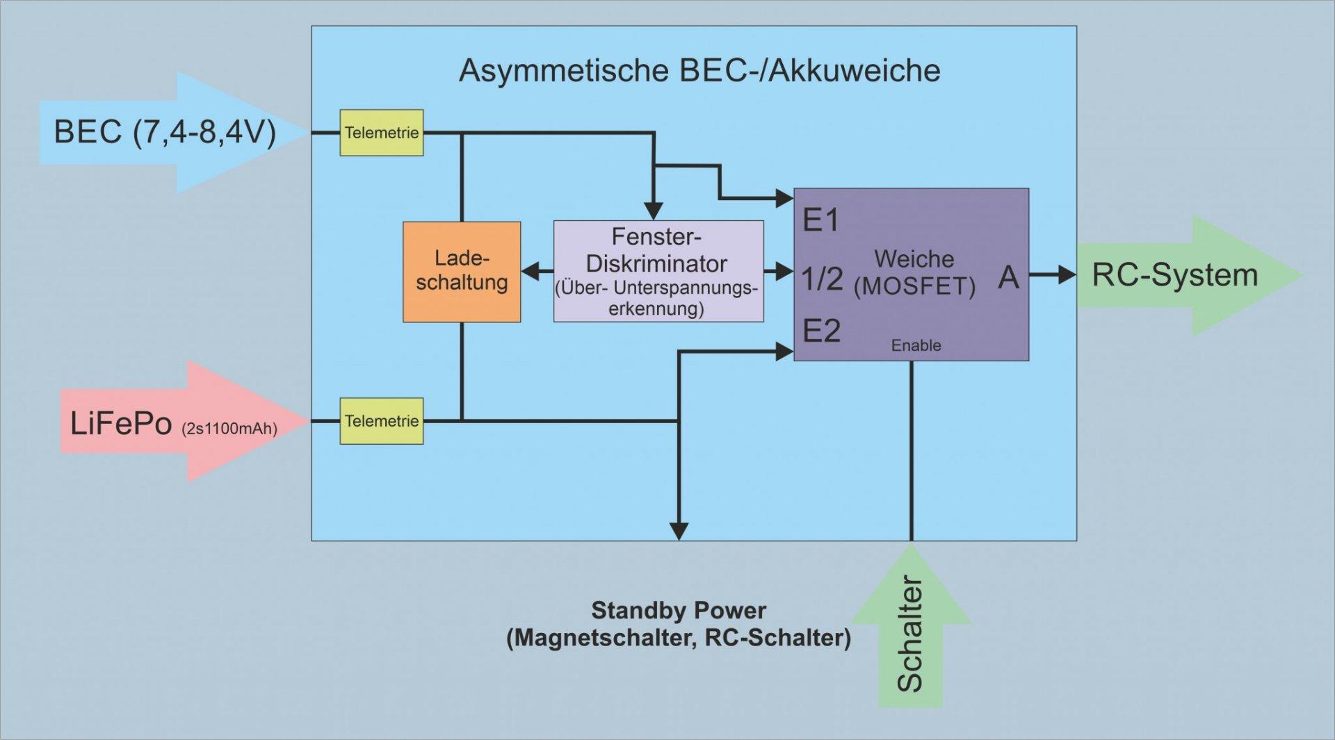 Schema Asymmetrische Weiche.jpg