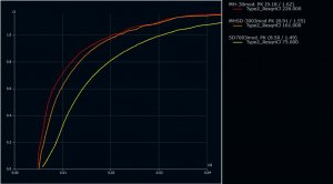 01_Fox-Wing_MHSD-Strak_vs_MH30mod.jpg
