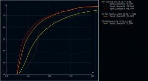 02_Fox-Wing_MHSD-Strak_vs_MH30mod.jpg