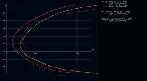 08_Fox-Wing_MHSD-Strak_vs_HN-951mod_45ms.jpg