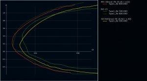 09_Fox-Wing_MHSD-Strak_vs_RG15_45ms.jpg