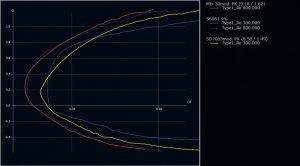 10_Fox-Wing_MHSD-Strak_vs_S6061_45ms.jpg