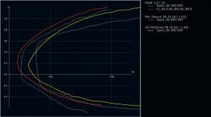 11_Fox-Wing_MHSD-Strak_vs_HQW1.0_45ms.jpg