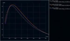 16_Fox-Wing_MHSD-Strak_vs_S6061_vs_HQW1_LDVx.jpg