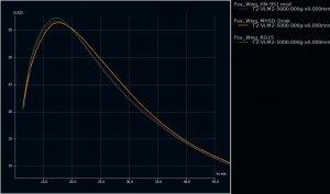 18_Fox-Wing_MHSD-Strak_vs_RG15_vs_HN951_LDVx.jpg