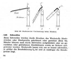Schweifen1 Metallflugzeugbauer.jpg