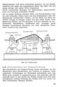 Streckziehen 2 Metallflugzeugbauer.jpg