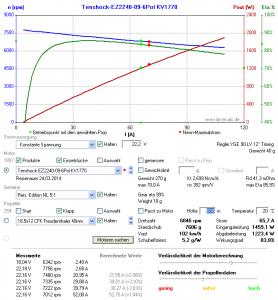 Tenshock-EZ 2240-09 KV1770 6 Pol-5 22,2V  18,5x12 RF CFK M40.png