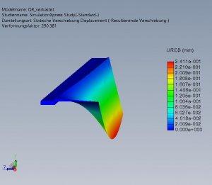 QR_verkastet-Simulation3.analysis.jpg