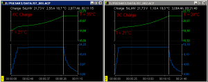 G6HV-6C-2980mAh-3C-3010mAh-Charge.png