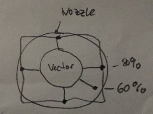 vector-ausschlag.jpg