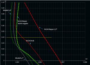 Vergleich Klappe F3B-Speed.png