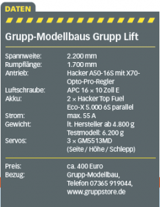 Grupplift_Datensatz.png
