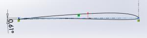 Profil Synergie II Anstellwinkel.PNG