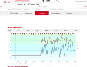 Screenshot_2018-07-12 Windfinder com - Wind and weather report Harderstrand Veluwemeer.png