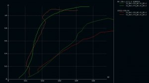 02_XFLR5_S3021 vs RG15A.JPG