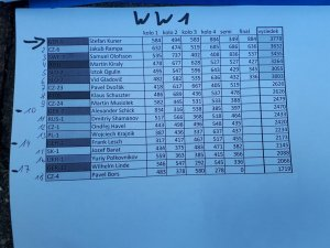 ww1 Results WASG 2018.jpg