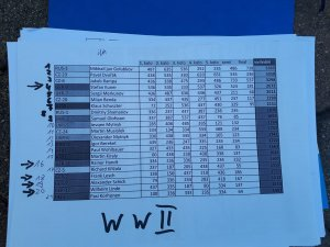 ww2 Results WASG 2018.jpg