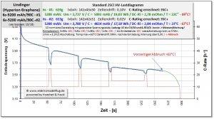 li-hyp-graph-5200.gif.jpg