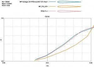 LW Typ2 resqrt26k.JPG