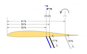 SplitFlap_Position-02.png