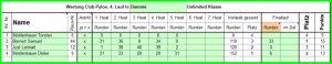 Ergebnisse Lauf 4 Unlimited.jpg