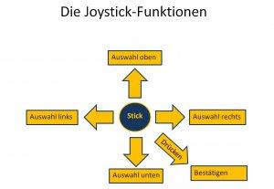 Joystick.JPG