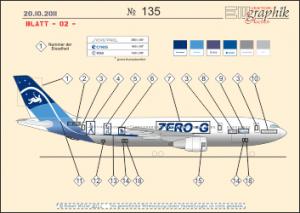 135-EM-Deko_ZERO-G_Blatt-02-steuerbord-250.png