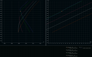 Needle 124 Zeitflug vs PP1 CL0,60.png