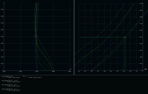 Needle 124 Speed vs. PP1.png