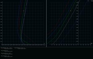 Needle 124 F3F vs. PP1.png