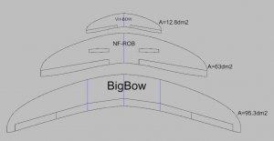 Vergleich3 der BOW_Serie_aeroworx.net_ 2020-07-10.JPG