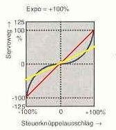 Schema Expo_Dual-Rate.jpg