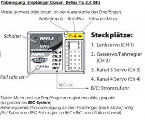 Pinbelegung Empfänger Reflex Pro 2,4 Ghz.jpg