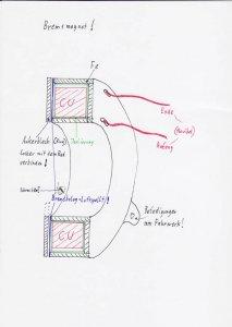 Bremsmagnet Kopie.,3 jpg.JPG