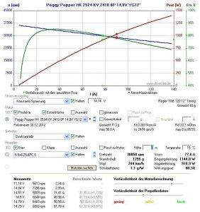 PP2524-2410 DC 5,5x6,25k.jpg