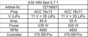 A30-14-M-V2-6-Pole-6-7-1-12716601_b_1.JPG